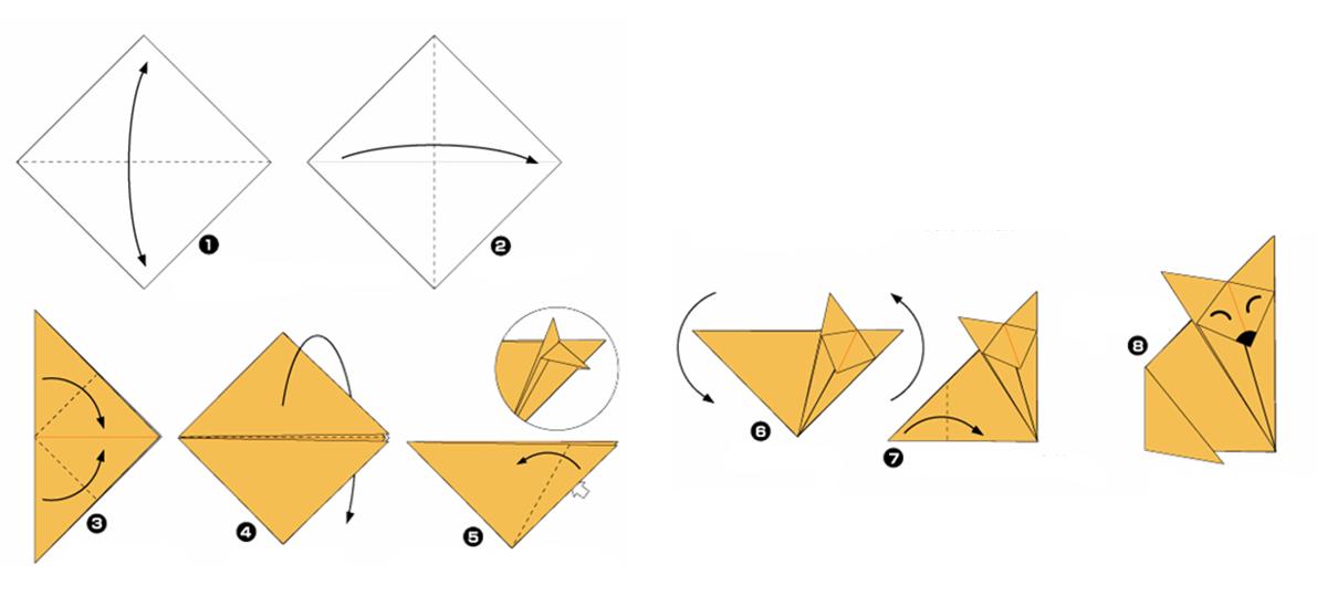 Pysssel midbec wallpaper tapet origami inspiration instruction instruktioner vika papper fox rav