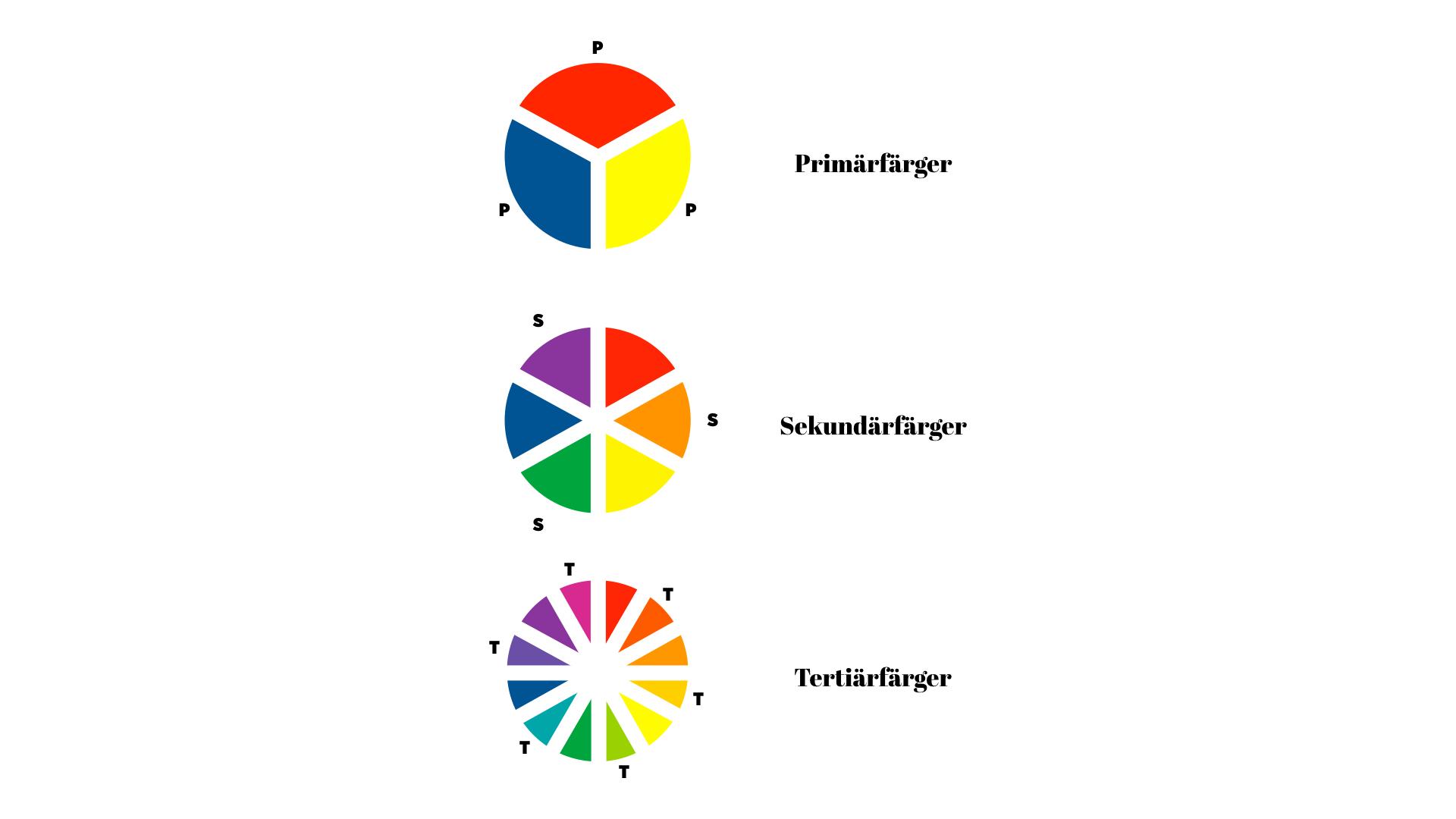 Så lyckas du med färg i din inredning del 1 Färger Midbec Tapeter